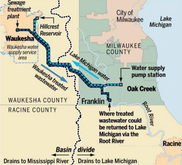 Great Lakes mayors drop legal threat on Waukesha diversion