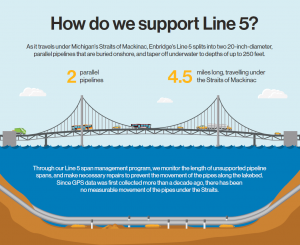 Image courtesy of enbridge.com