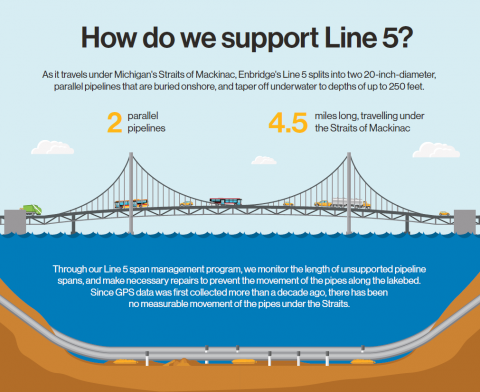 Image by enbridge.com