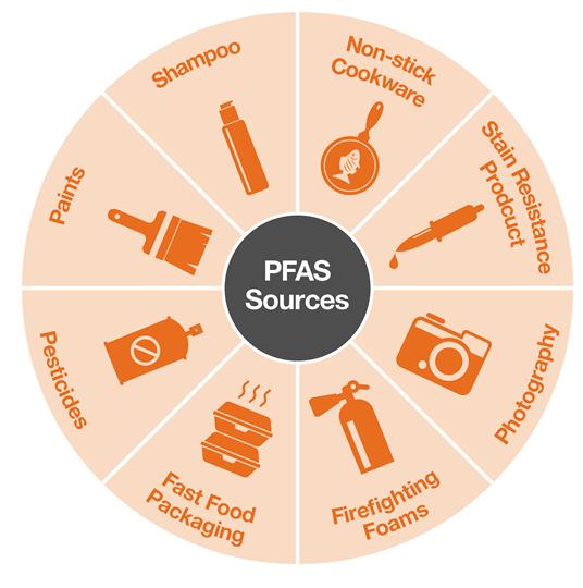 Michigan's PFAS contamination emergency – Great Lakes Now