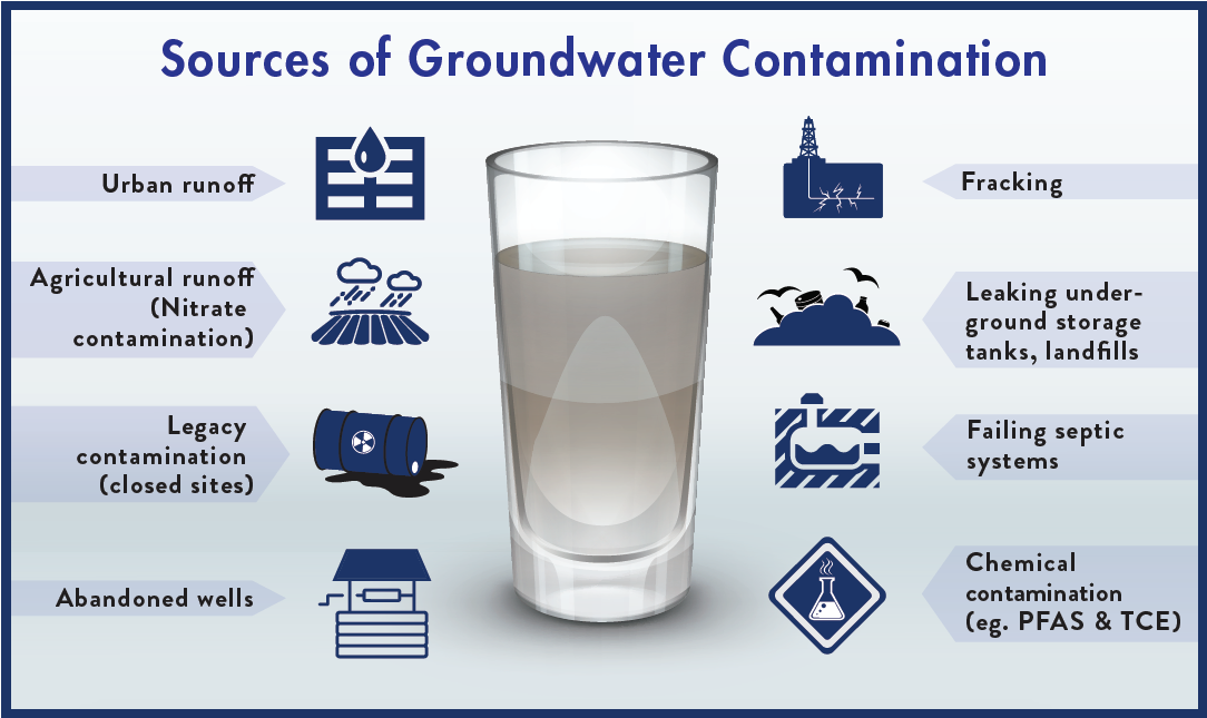 Groundwater: The Sixth Great Lake – Great Lakes Now